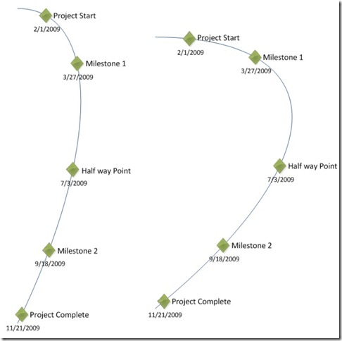 The Point Along Path ShapeSheet Functions in Visio 2010